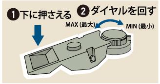 ローターマックス