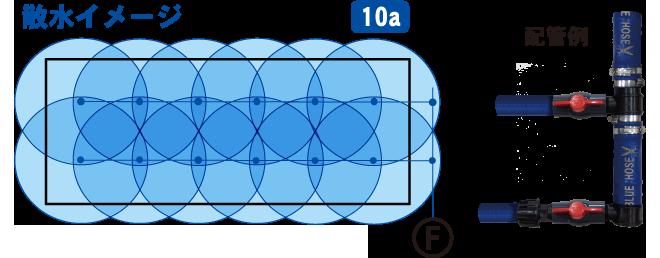 移動式スプリンクラー 散水イメージ 10アール